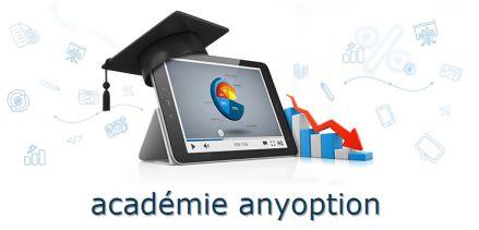 académie anyoption