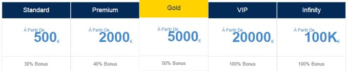 bonus-excellence-option