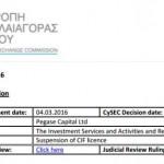 Sanction Cysec