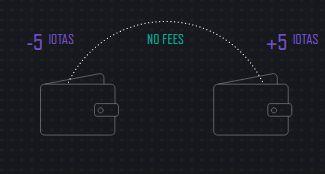 IOTA : micro paiements sans frais