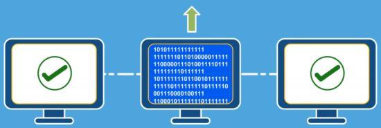 Sécurité IOTA : problèmes cryptographiques à résoudre