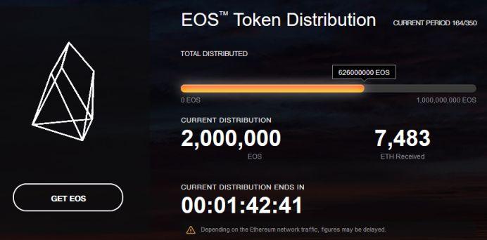 crypto monnaie EOS
