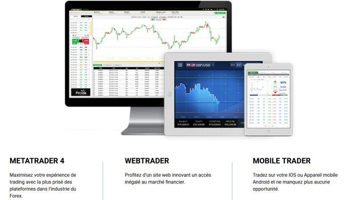 Plateforme de trading FinMarket