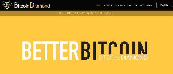 crypto bitcoin diamond