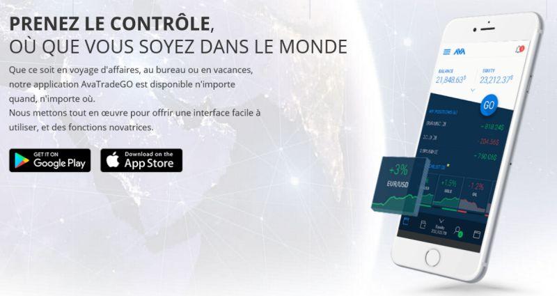 Application trading AvaTrade
