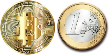 Bitcoin Euro (BTC EUR)