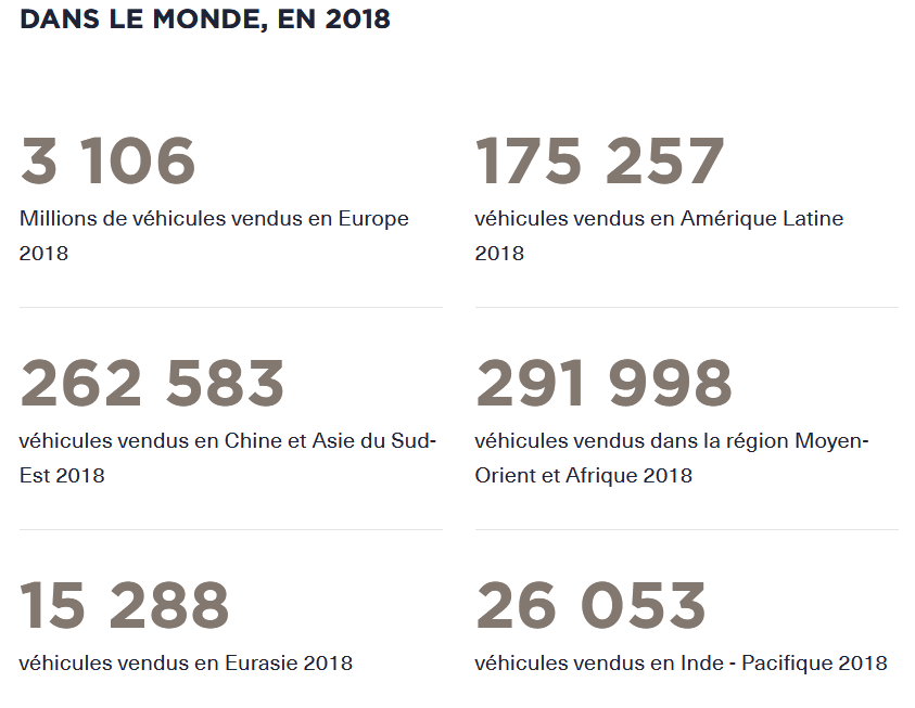 résultats PSA 2018